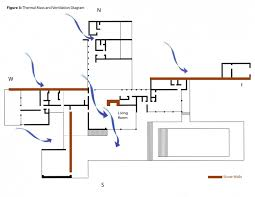 home plans for sale house plans amazing design of usonian house plans for best home