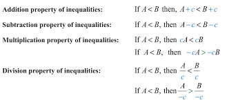 linear inequalities one variable