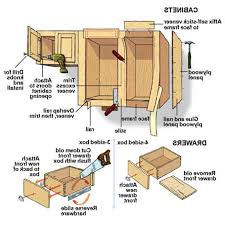make your own kitchen table cabinet building plans instruction