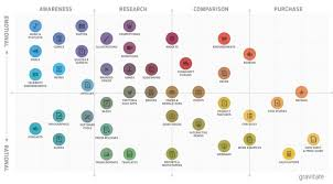 asset mapping how to start your content marketing asset mapping