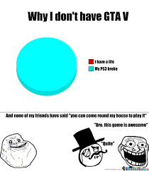 Just Sitting Here Meme - rmx everyone s playing gta v and i m just sitting here on meme