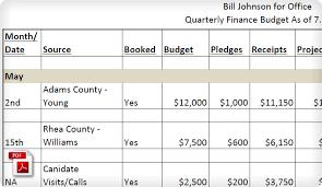 Treasurer Spreadsheet Political Caign Finance Quarterly Budget Exle Political