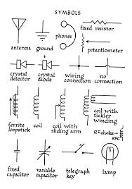 using electronics