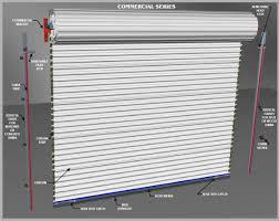 Overhead Security Door Rolling Gate Repair 718 504 1455 24 Hour Rolling