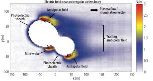 150 Meters To Yards New Nasa Model Gives Glimpse Into The Invisible World Of Electric