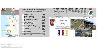 wales premier league table wales 2 maps welsh football clubs in the english football league