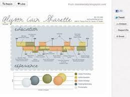creative cv design pinterest pins 7 cool resumes we found on pinterest business insider