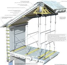 concrete roofing how is made pinterest construction decking