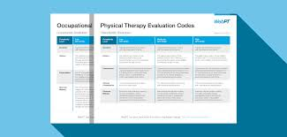 common questions from our new pt and ot evaluation codes webinar