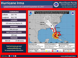 Florida Power And Light Outage Map by Category 1 Hurricane Irma Storm Downgraded Trouble Still In The