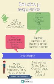 spanish greetings questions and answers learnspanishgreetings
