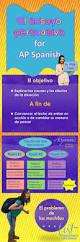 ap spanish language sample essays how to write a persuasive essay for ap spanish powerpoint and how to write a persuasive essay for ap spanish powerpoint and activities