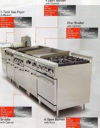 commercial kitchen appliance repair kitchen kitchen equipment repair commercial kitchen equipment
