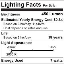 miracle led bug light review miracle led lovely glow yellow led bug light bulb porch