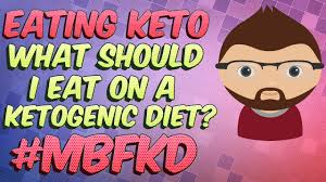 What To Eat On A Ketogenic Diet Keto Super Food Low Carb High Fat