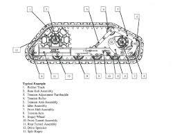 rubber tracks skidsteer tires undercarraige parts loegering vts