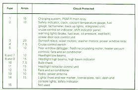 1987 honda accord lx fuse box diagram u2013 circuit wiring diagrams