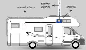 rv or ambulance with 14 inch roof mount antenna kit 841295