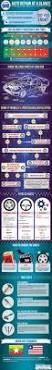lexus specialist bolton best 25 car radiator repair ideas on pinterest radiator service