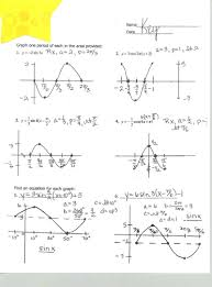 Graphing Linear Functions Worksheet Pdf Mrs Belcher Acc Math 3
