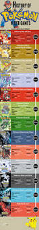 target pokemon x and y black friday best 25 play pokemon red ideas on pinterest evolutions of eevee