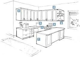 home office thought starters hoosier closets