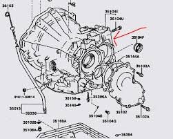 toyota corolla gearbox problems how do i check and add the differential fluid 1992 corolla i