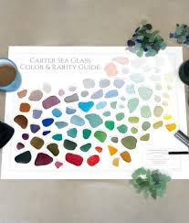 laminated carter sea glass color and rarity guide u2013 made by meg