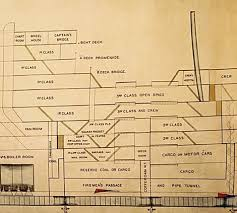 titanic floor plan titanic inquiry diagram sold for 220 000 at auction daily mail online