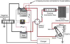 marine battery charger wiring diagram gooddy org