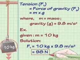 image titled calculate tension in physics step 1