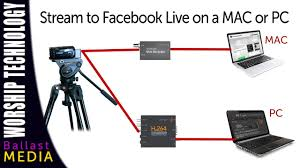 use an external camera to stream on facebook live pc or mac youtube
