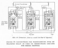 methods of applying relays to circuit breakers from silent