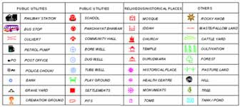 map legend symbols the concept of map symbols yaaka digital learning