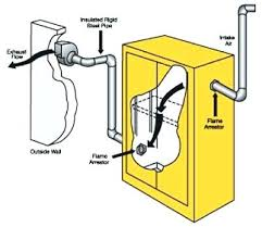 Flammable Cabinet Storage Guidelines Alanwatts Info