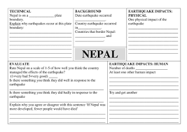weathering u0026 erosion information pack worksheet ideal for class