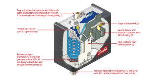 pressure controls type kpu danfoss
