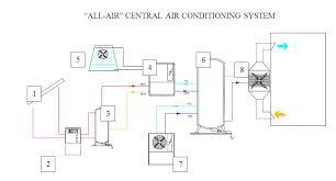 renewable solar energy solar air conditioning solar case study