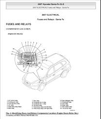 hyundai santa fe fuse diagram fuses
