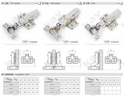 excellent blum cupboard hinges 62 with additional layout design