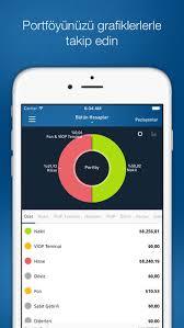 halk trader app store