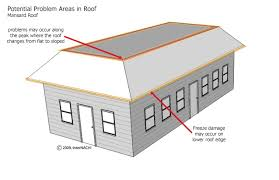 exterior cool mansard roof house plans with mansard roof and