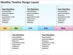 sample powerpoint timeline event planning timeline template in