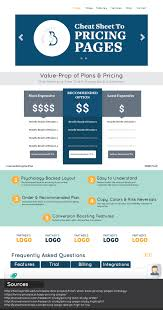 a cheat sheet to designing a pricing page that converts