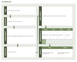 a3 report template free lean six sigma templates smartsheet