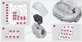 nissan altima 2015 fuse box volvo v60 2015 u2013 fuse box diagram auto genius