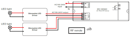 2 channel ac triac led dimmer switch with rf control sr 1009ac