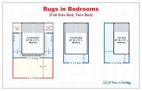 Sizes Of Area Rugs Area Rug Sizing Tapinfluence Co