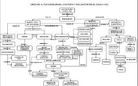 banco agrario colombia newhairstylesformen2014 com unidad 4 sociabilidad cultura y religion siglo xix para jefaturas
