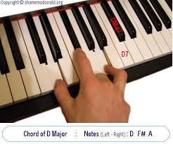ad un piano how to play a d major chord on piano